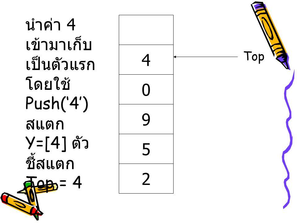 นำค่า 4 เข้ามาเก็บเป็นตัวแรกโดยใช้ Push('4') สแตก Y=[4] ตัวชี้สแตก Top = 4